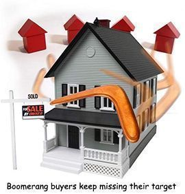 BounceBack Today From Short Sale Or Foreclosure! (Bouncing Back! Book 1)