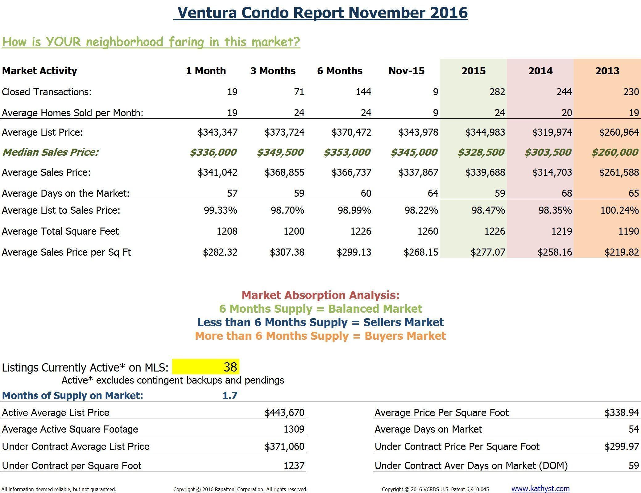 """Ventura"