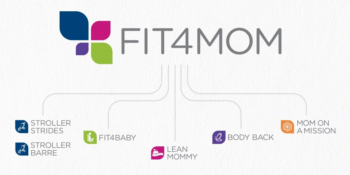 Fit For Mom