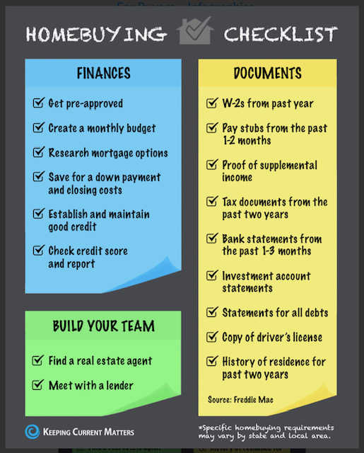 financial-checklist-graphic-image