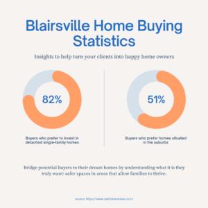 blairsville-ga-home-buying-statistics