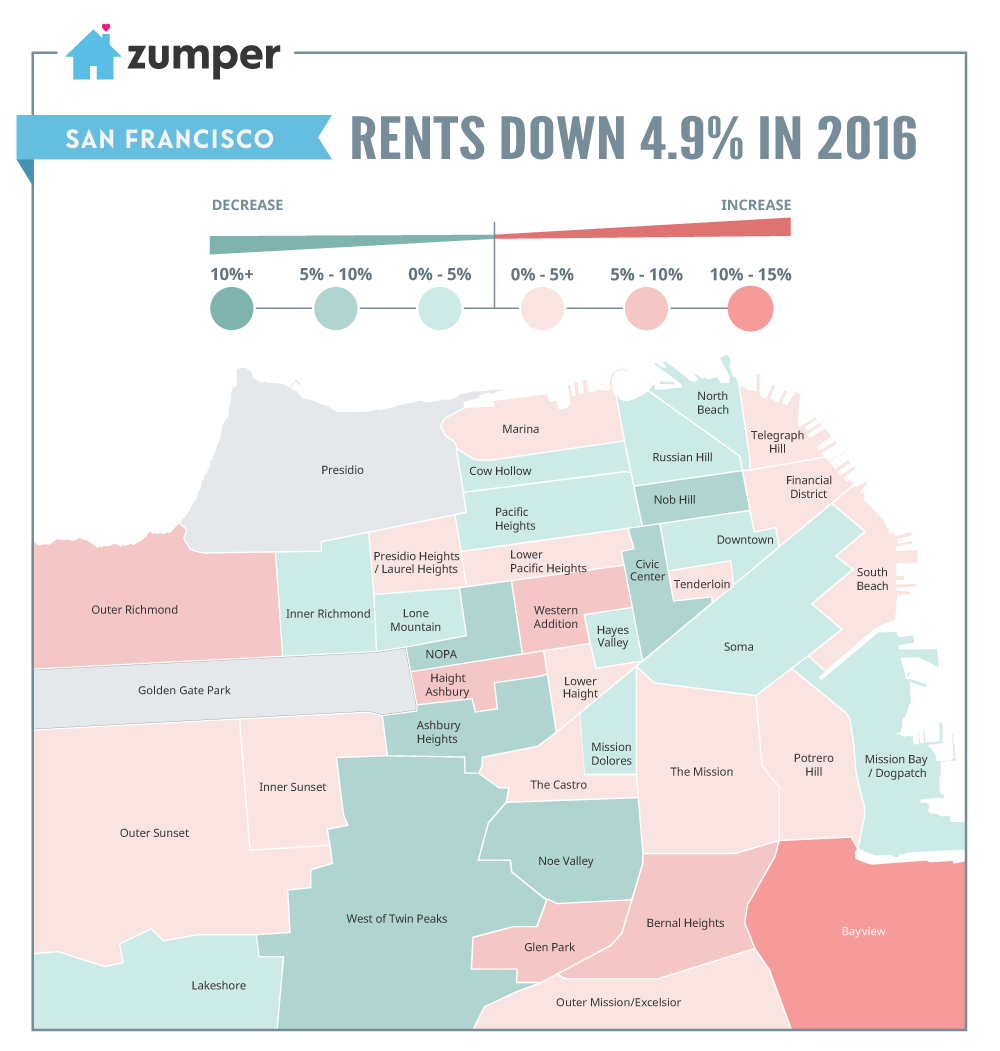 Reversing annual trends, San Francisco rents down nearly 5 ... on san francisco rent chart, abu dhabi rent map, san francisco ca, heat map, austin rent map, san francisco rent rates, san francisco neighborhoods to avoid, portola ca map,