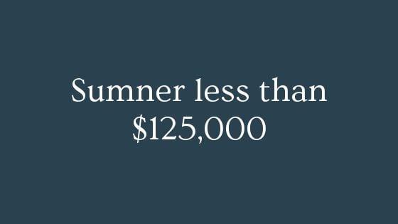 Sumner less than 125000 real estate