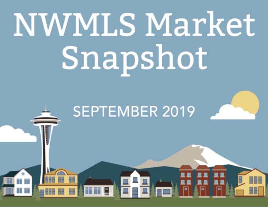 NWMLS Market Snapshot