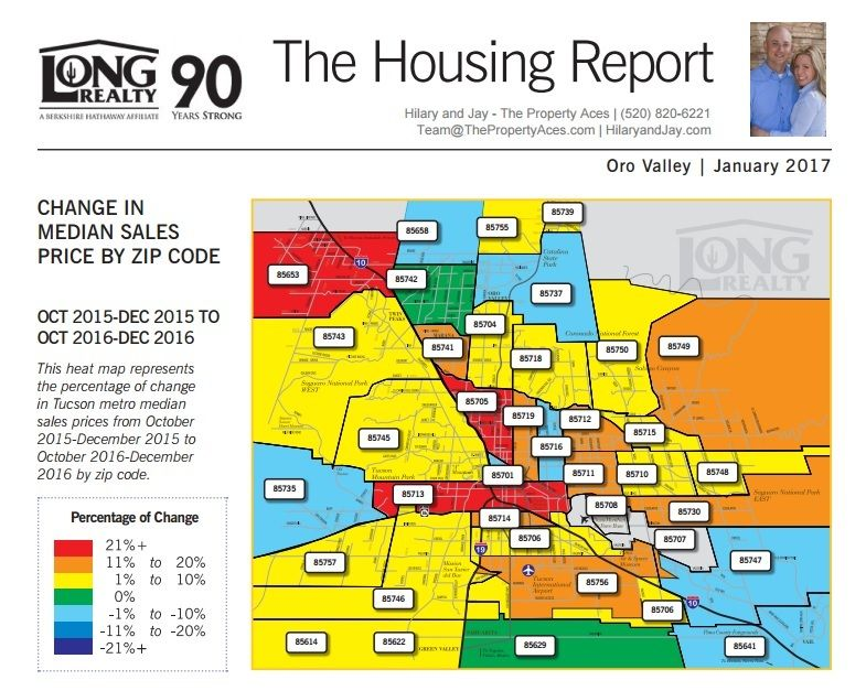 oro valley housing report