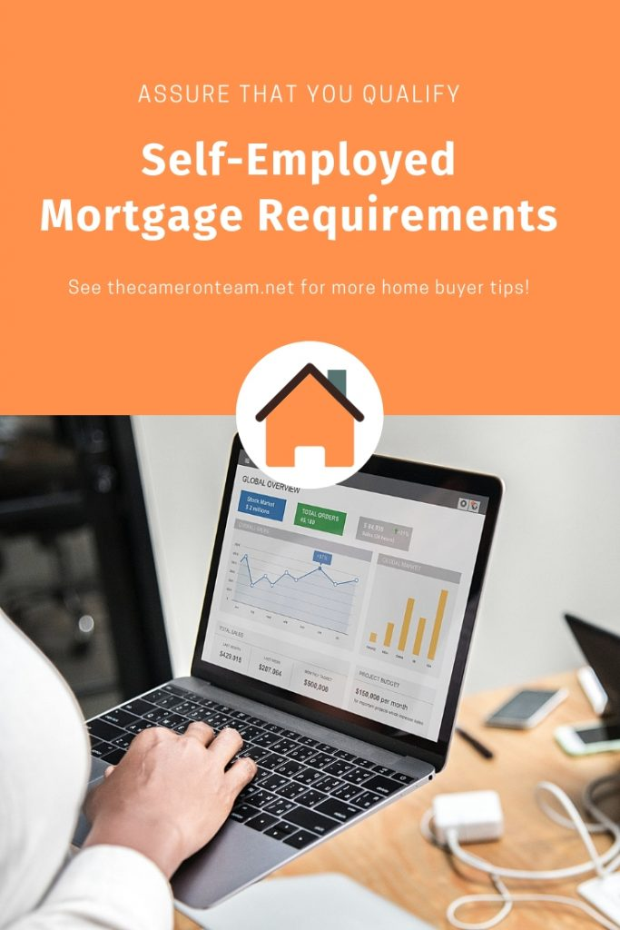 Self-Employed Mortgage Requirements – Assure That You Qualify