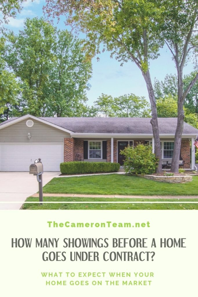 How Many Showings Before a Home Goes Under Contract?