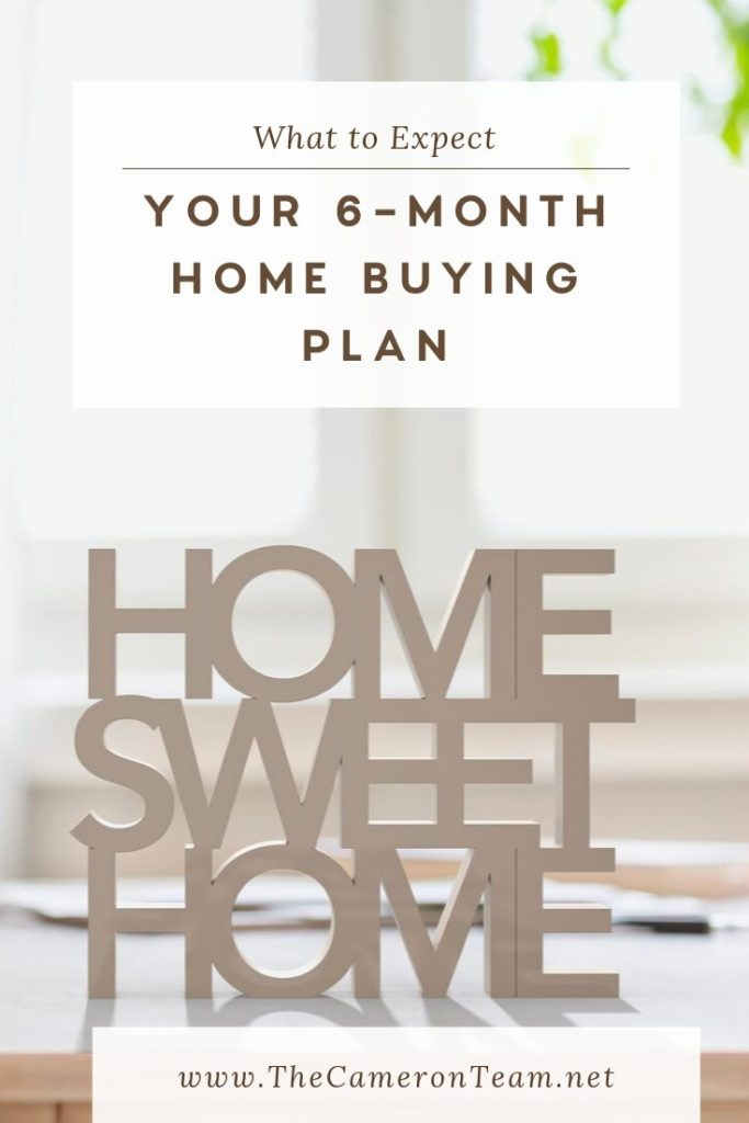 Your 6-Month Home Buying Plan