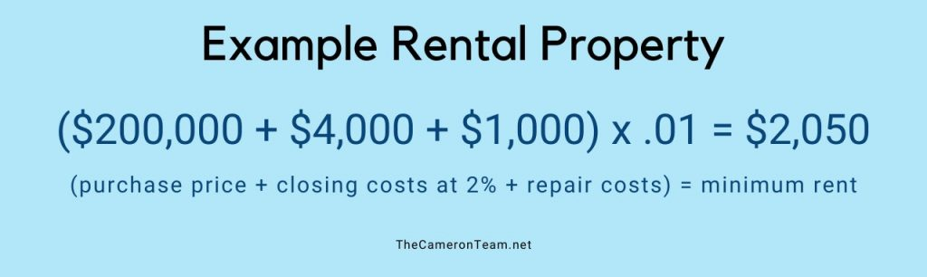 Example Rental Property