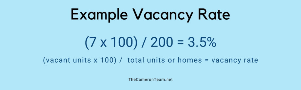 Example Vacancy Rate