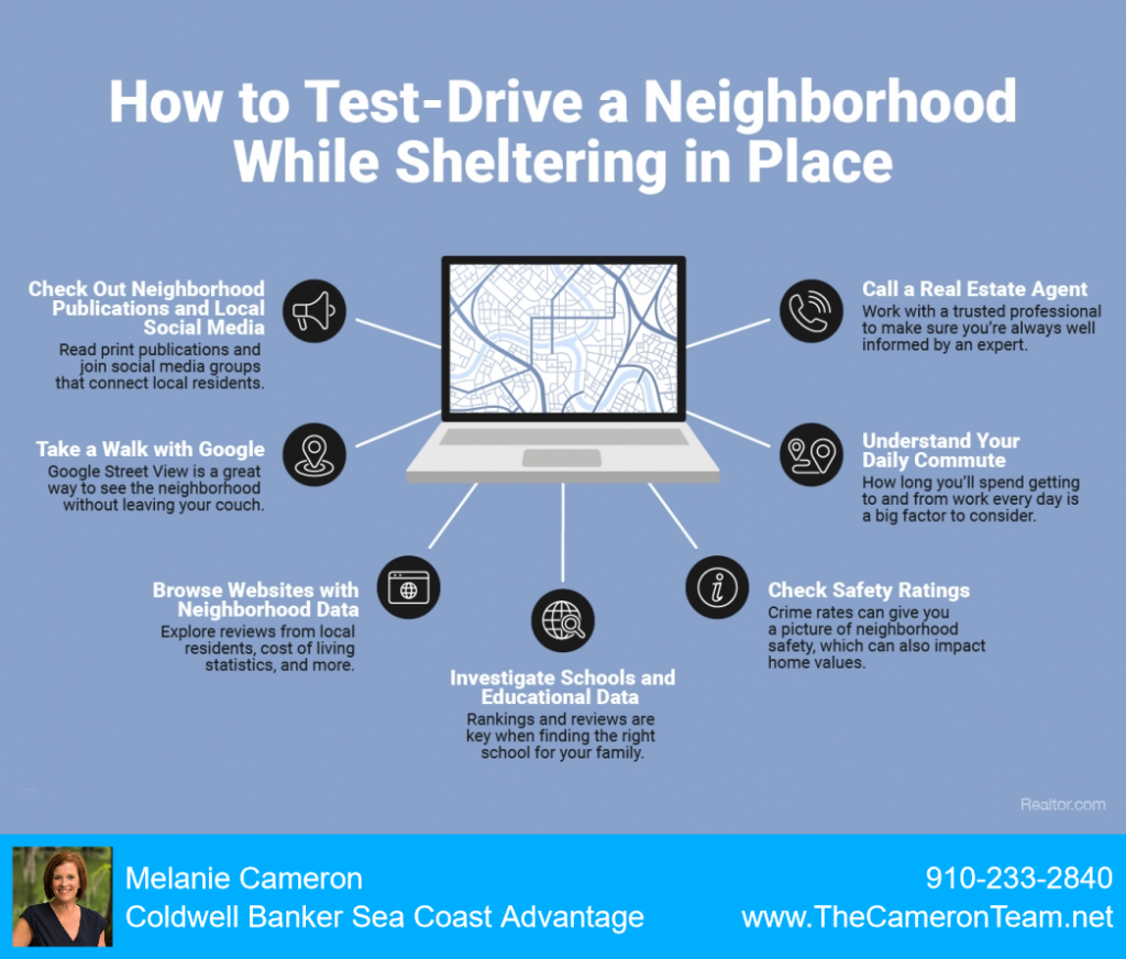 How to Test-Drive a Neighborhood While Sheltering in Place [INFOGRAPHIC] - Melanie Cameron
