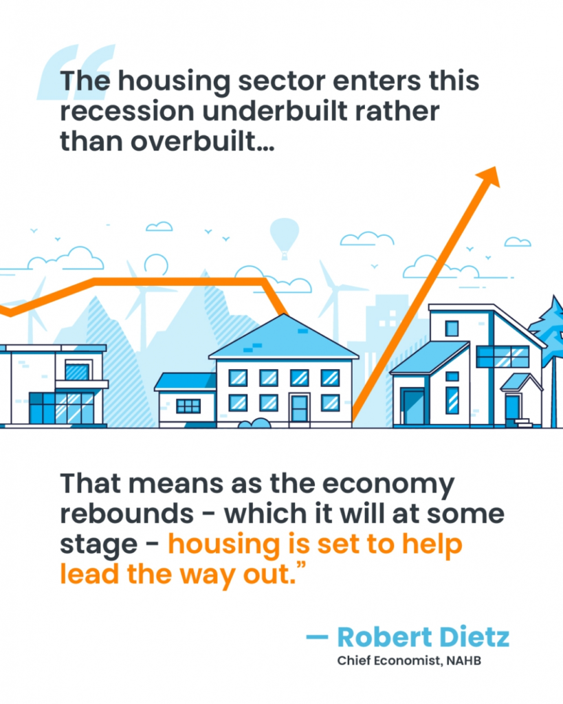 The Housing Market Is Positioned to Help the Economy Recover [INFOGRAPHIC] - Melanie Cameron