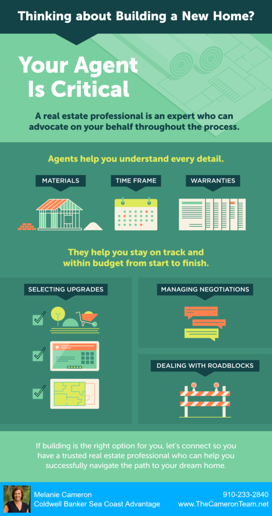 Infographic. Reasons why an agent is important when buying new construction.