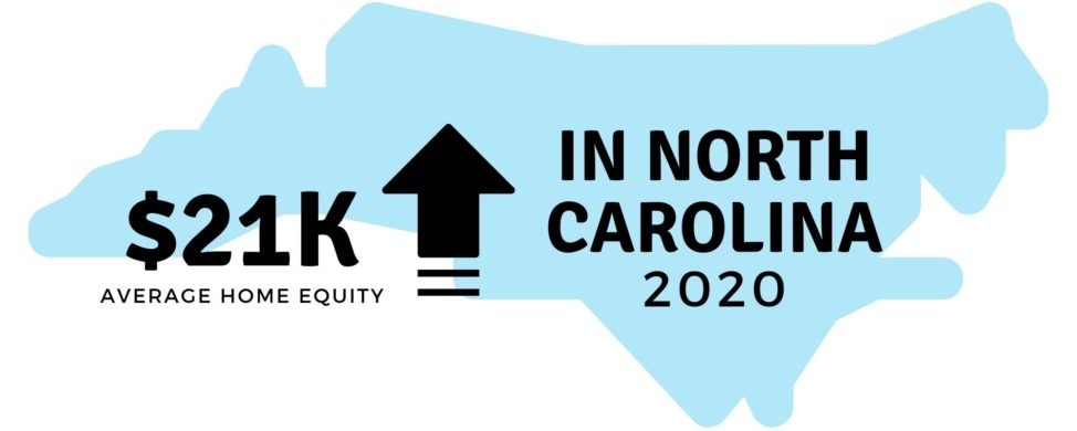 $21,000 Average Home Equity Increase in North Carolina