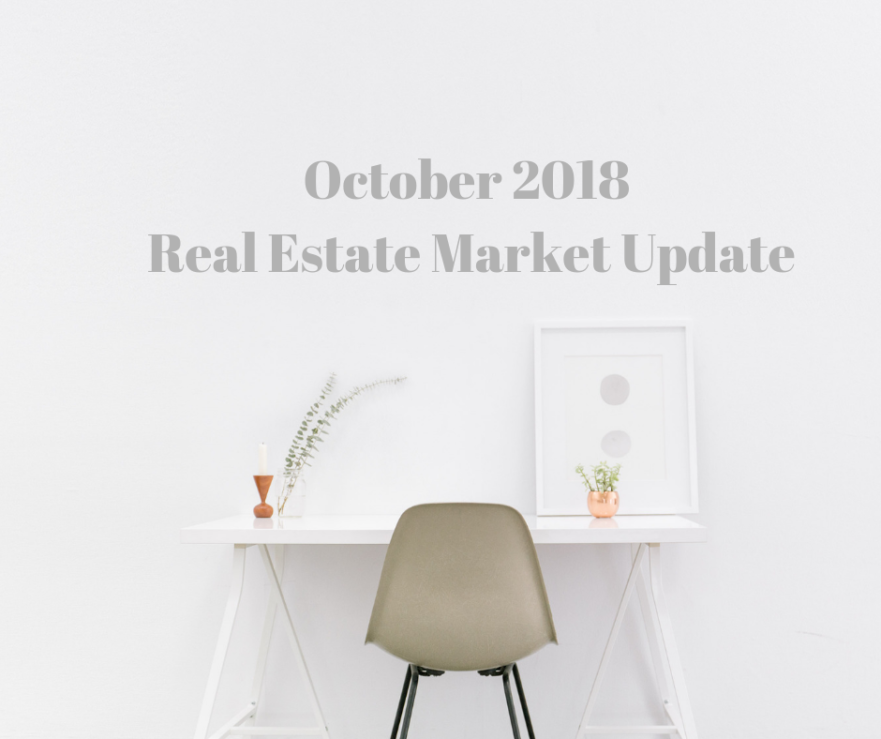 Real estate market statistics for Long Beach CA